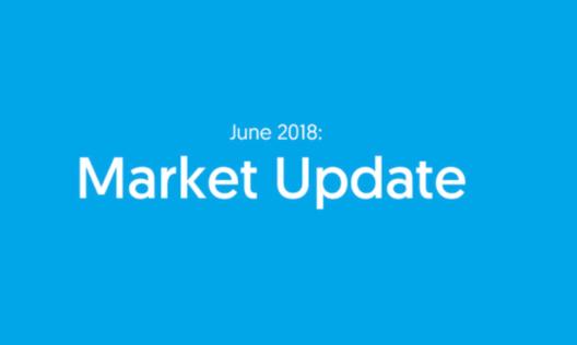 Tile market update preview